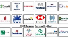 Bayram Kredisi Veren Bankalar 2017